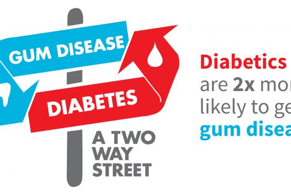 gum-disease-diabetes-link