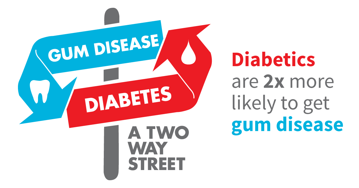 gum-disease-diabetes-link